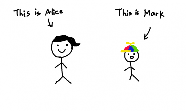 An female adult with a pony tail named Alice and a kid with a colorful cap named Mark